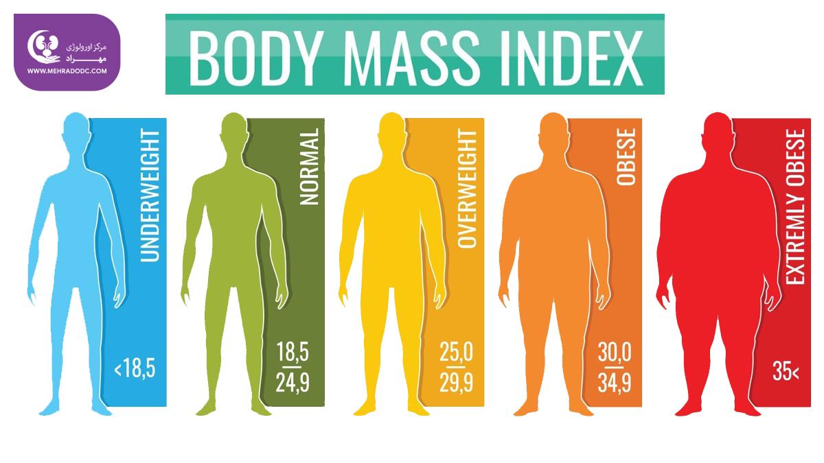 رابطه چاقی و اندازه تومور پروستات